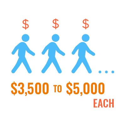 The cost to your nonprofit of each turnover is about $5,000