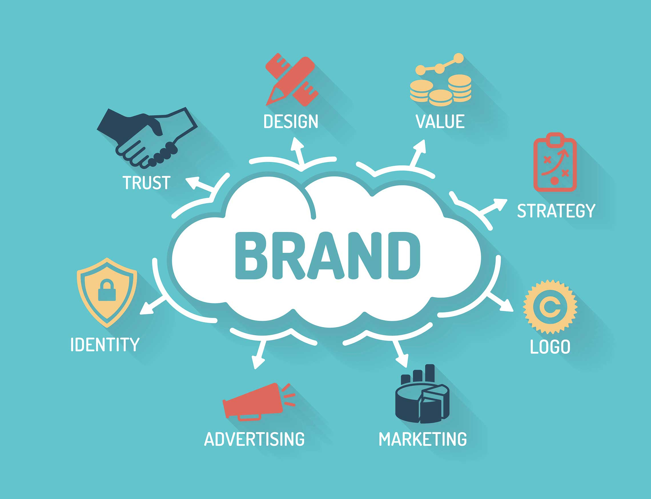 Nonprofit Branding is the Foundation of All Your Marketing