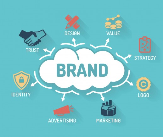 Nonprofit Branding in 2020: The Foundation of All Your Marketing Strategies - Featured Photo