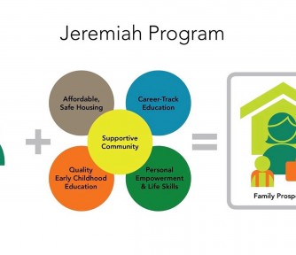 Jeremiah Program: 2016 Outcomes - Featured Photo