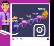 Key Instagram Facts and Figures for Nonprofit Marketers - Featured Photo